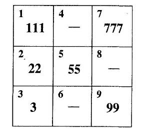 Используем нумерологию для раскрытия тайны чисел