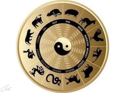 Совместимость китайских знаков зодиака по годам