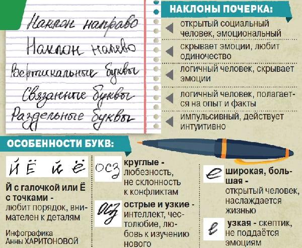 Характер человека по почерку Приметы  картинка