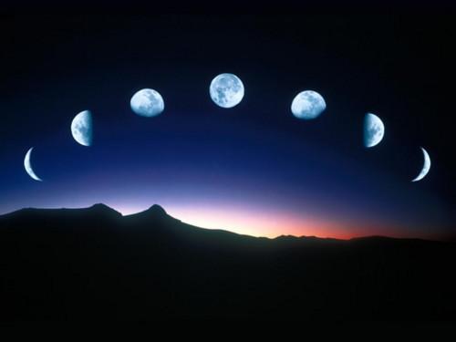 Цикл лунного месяца и фазы луны